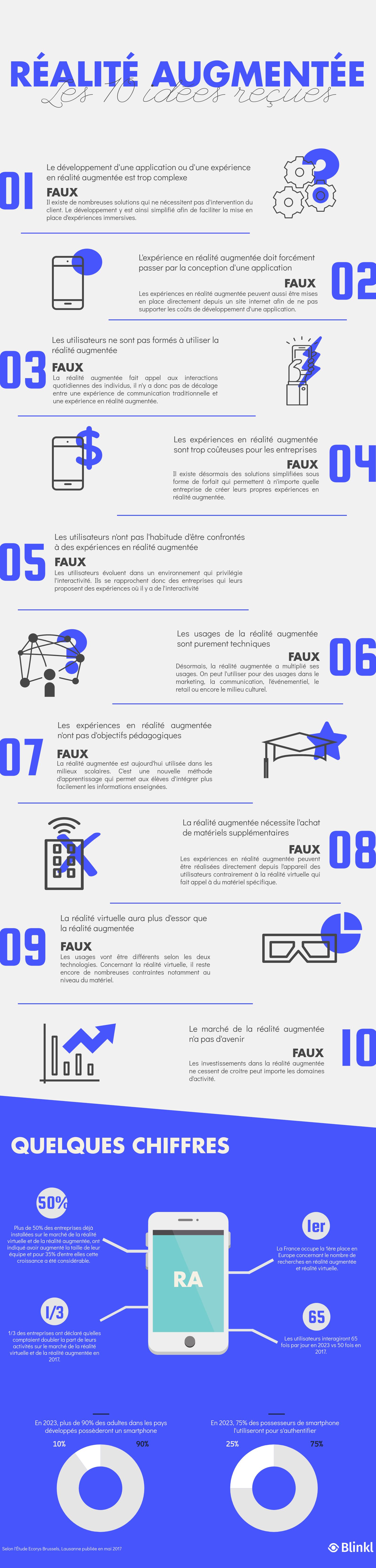 Infographie_10idéesreçues
